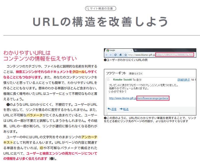 URLの構造を改善しよう
